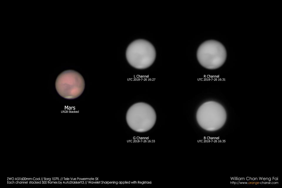 2018 火星大衝